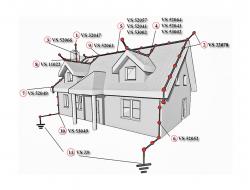 Комплект 8х10 м для дома с мягкой кровлей или металлочерепицей