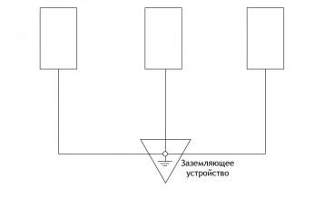 Уравнивание потенциалов системы заземления