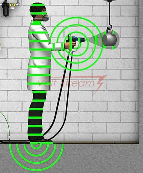 защитное заземление, рабочее заземление, устройство защитного заземления, технологическое заземление, рабочее и защитное заземление, заземление технологического оборудования